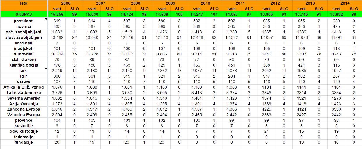 statistika2014